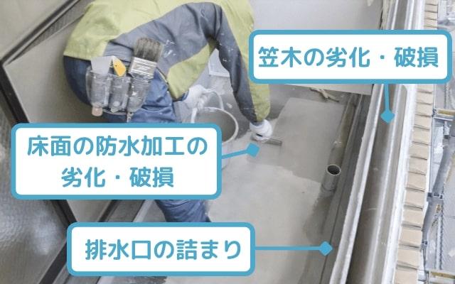 床面の防水加工の劣化・破損